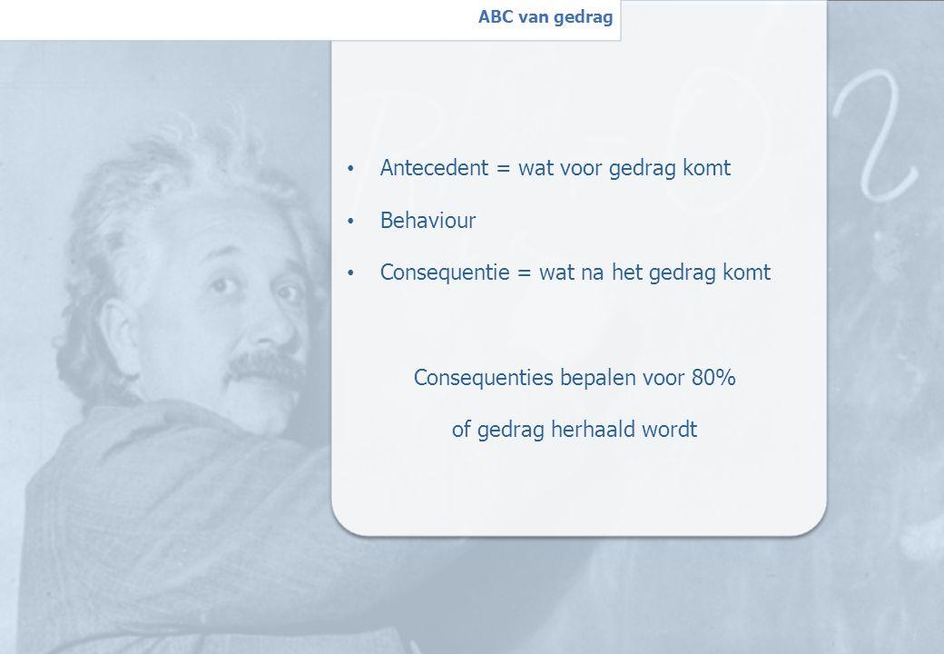9 Antecedent = wat voor gedrag komt Behaviour Consequentie = wat na het gedrag komt Consequenties bepalen voor 80% of gedrag herhaald wordt W ABC van gedrag