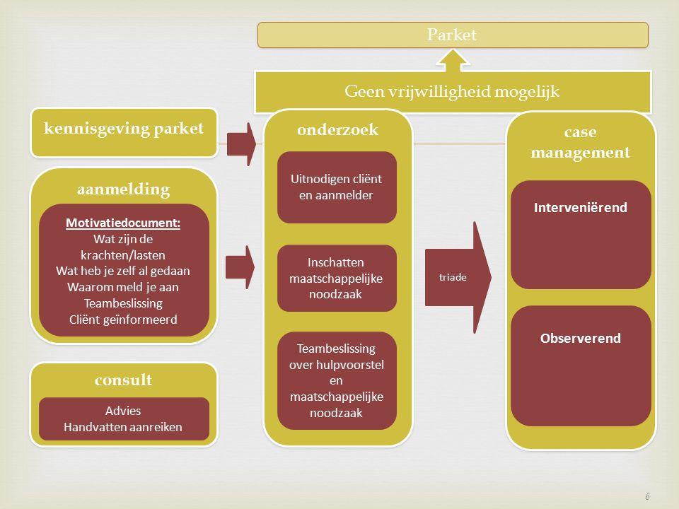   Oriënteren naar OCJ of VK. Het motivatiedocument (≠ het A-document).