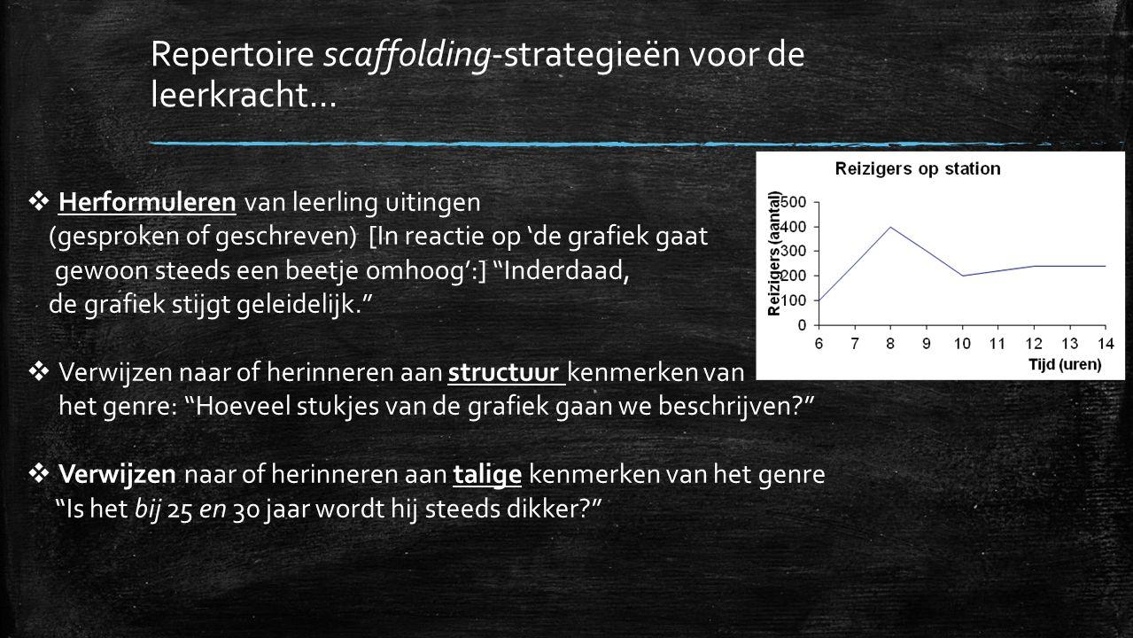 Repertoire scaffolding-strategieën voor de leerkracht...  Herformuleren van leerling uitingen (gesproken of geschreven) [In reactie op 'de grafiek ga