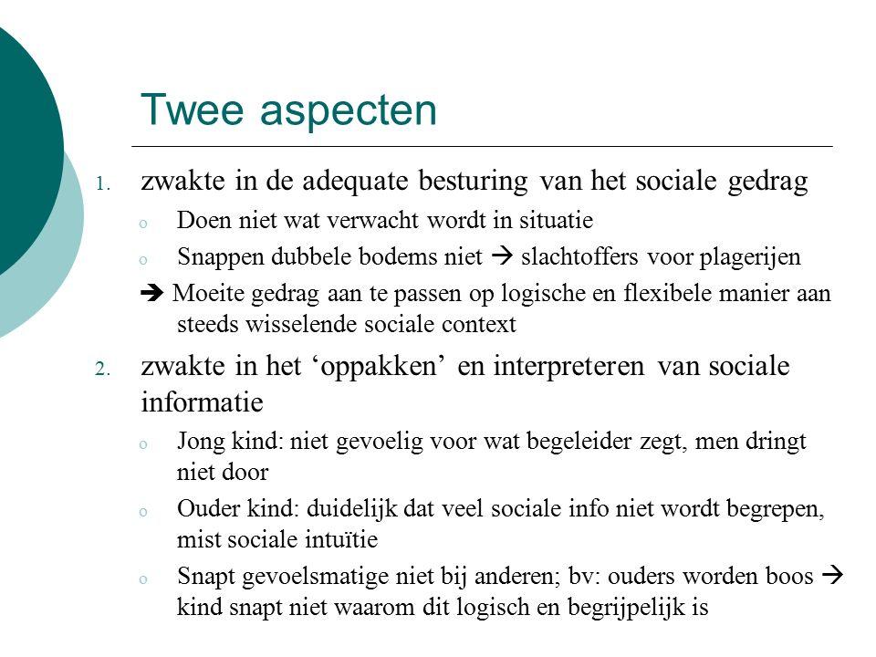 Twee aspecten 1.