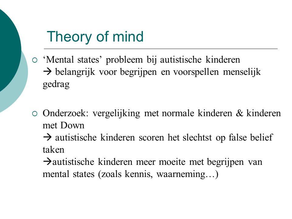 Theory of mind  'Mental states' probleem bij autistische kinderen  belangrijk voor begrijpen en voorspellen menselijk gedrag  Onderzoek: vergelijking met normale kinderen & kinderen met Down  autistische kinderen scoren het slechtst op false belief taken  autistische kinderen meer moeite met begrijpen van mental states (zoals kennis, waarneming…)