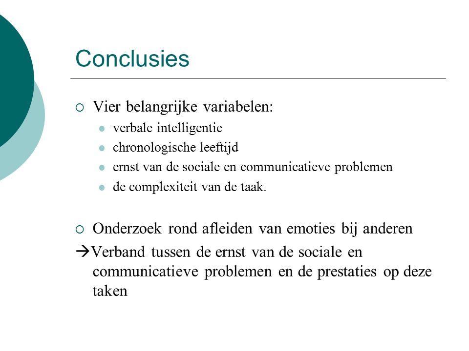 Conclusies  Vier belangrijke variabelen: verbale intelligentie chronologische leeftijd ernst van de sociale en communicatieve problemen de complexiteit van de taak.