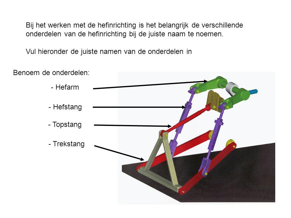 Benoem de onderdelen: Bij het werken met de hefinrichting is het belangrijk de verschillende onderdelen van de hefinrichting bij de juiste naam te noemen.