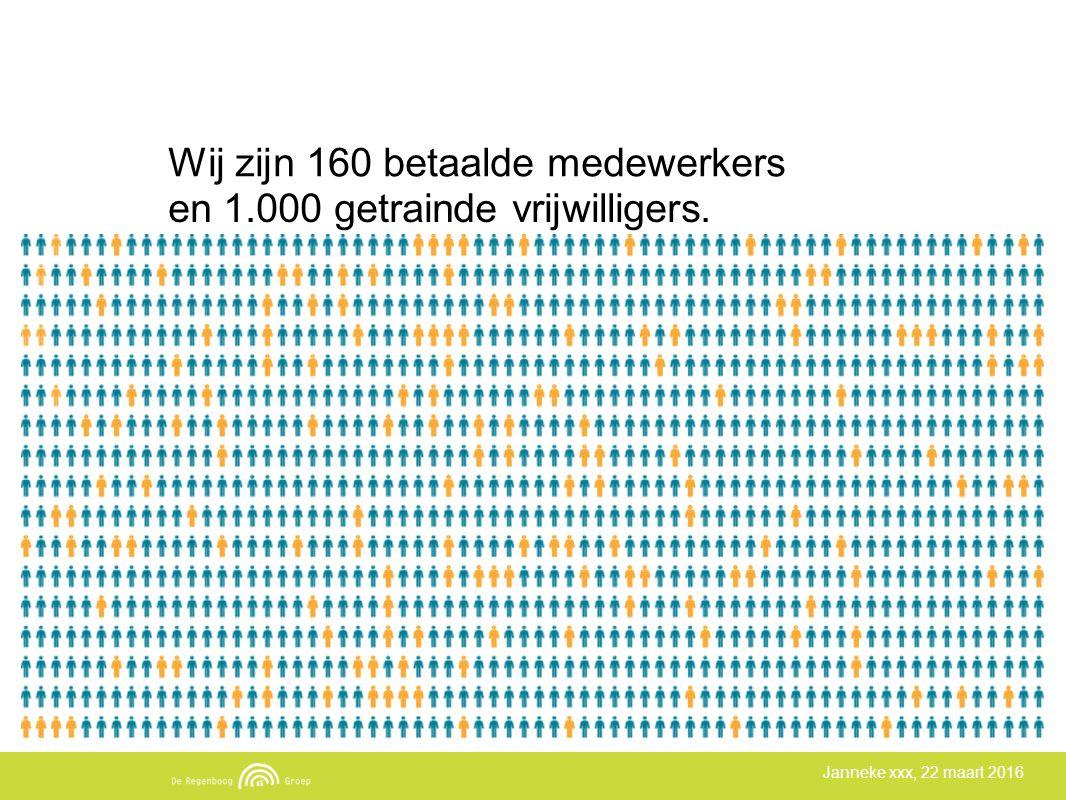 Wij zijn 160 betaalde medewerkers Janneke xxx, 22 maart 2016 en 1.000 getrainde vrijwilligers.