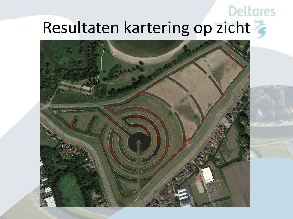 Resultaten kartering op zicht