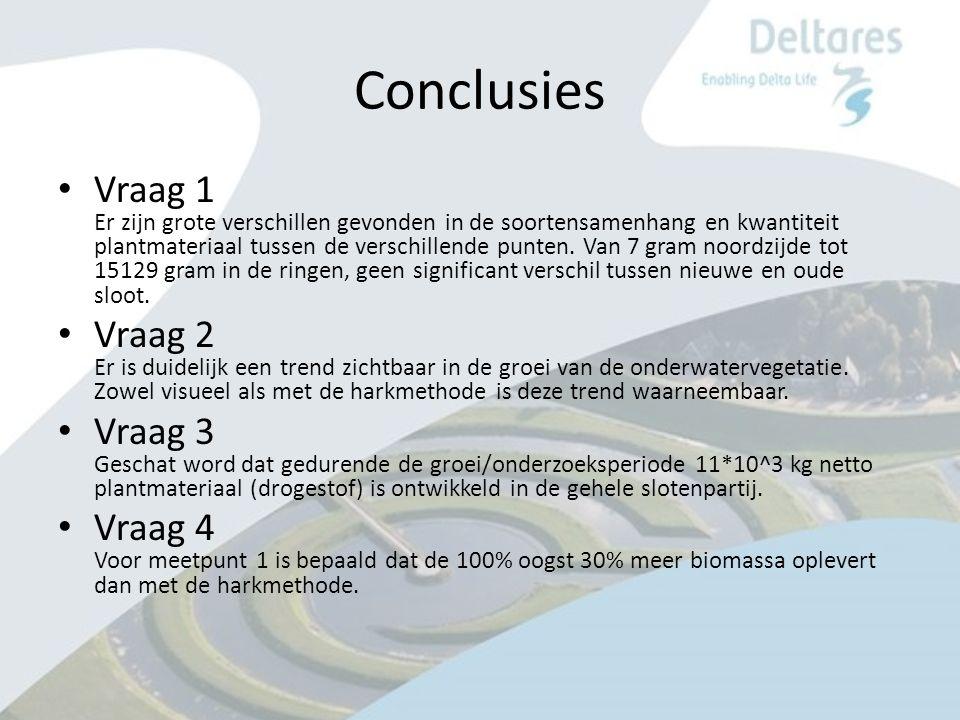 Conclusies Vraag 1 Er zijn grote verschillen gevonden in de soortensamenhang en kwantiteit plantmateriaal tussen de verschillende punten.