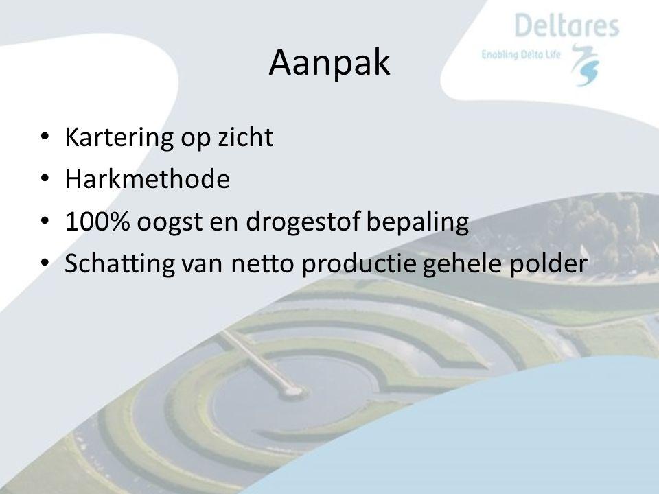 Aanpak Kartering op zicht Harkmethode 100% oogst en drogestof bepaling Schatting van netto productie gehele polder