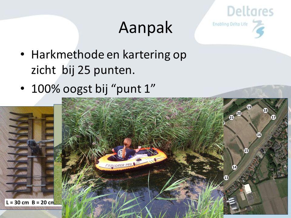 Aanpak Harkmethode en kartering op zicht bij 25 punten. 100% oogst bij punt 1