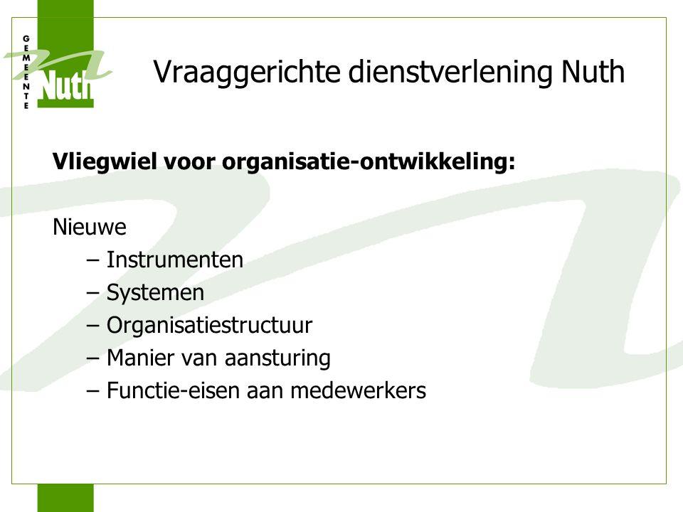 Vraaggerichte dienstverlening Nuth Vliegwiel voor organisatie-ontwikkeling: Nieuwe – Instrumenten – Systemen – Organisatiestructuur – Manier van aanst