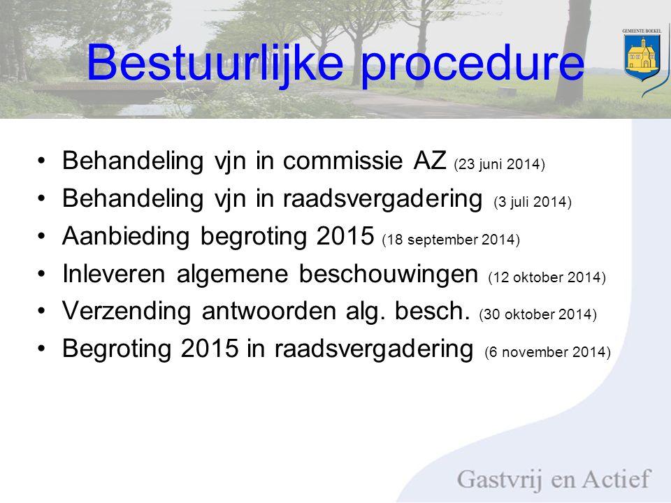 Behandeling vjn in commissie AZ (23 juni 2014) Behandeling vjn in raadsvergadering (3 juli 2014) Aanbieding begroting 2015 (18 september 2014) Inleveren algemene beschouwingen (12 oktober 2014) Verzending antwoorden alg.