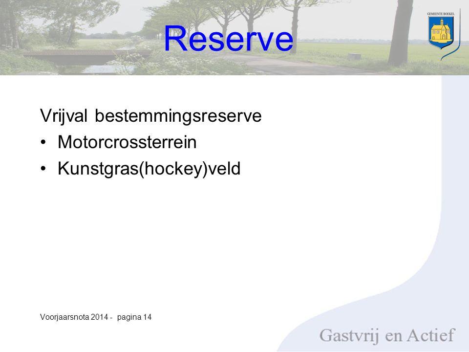 Vrijval bestemmingsreserve Motorcrossterrein Kunstgras(hockey)veld Voorjaarsnota 2014 - pagina 14 Reserve