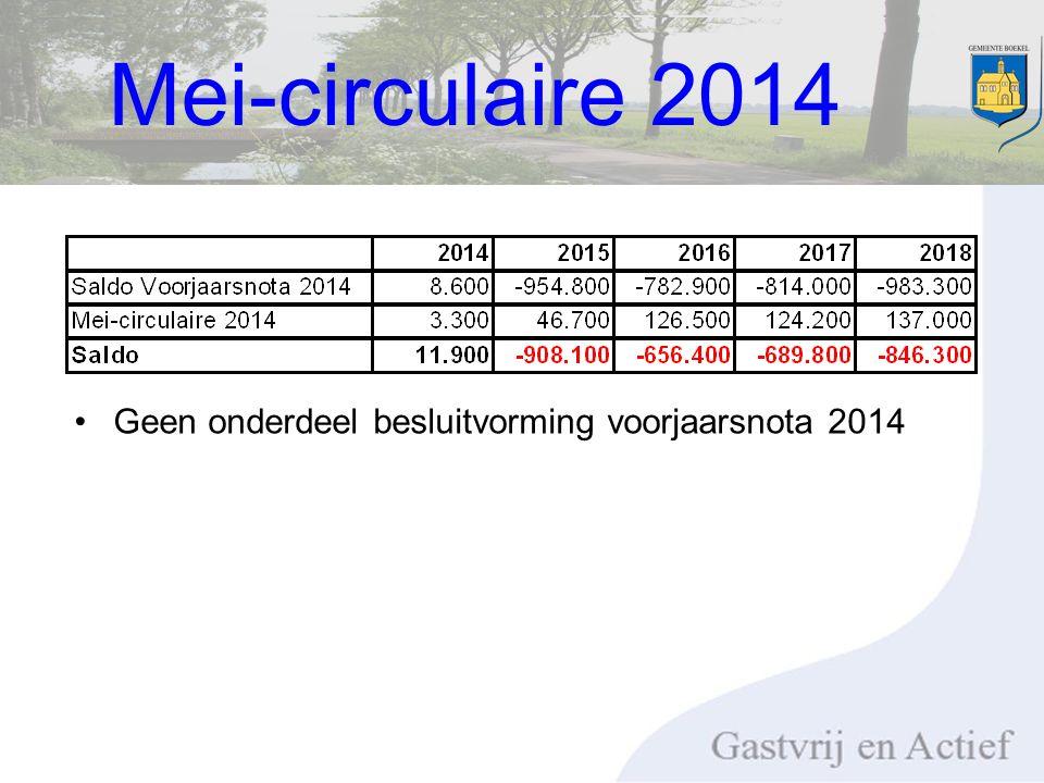 Geen onderdeel besluitvorming voorjaarsnota 2014 Mei-circulaire 2014