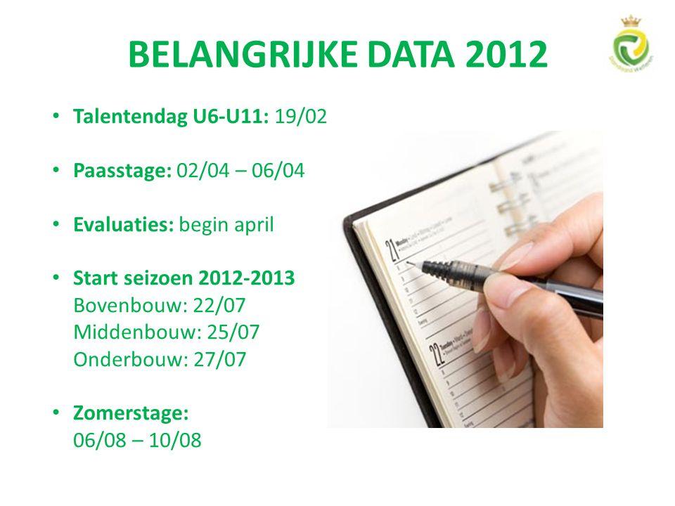 BELANGRIJKE DATA 2012 Talentendag U6-U11: 19/02 Paasstage: 02/04 – 06/04 Evaluaties: begin april Start seizoen 2012-2013 Bovenbouw: 22/07 Middenbouw: 25/07 Onderbouw: 27/07 Zomerstage: 06/08 – 10/08