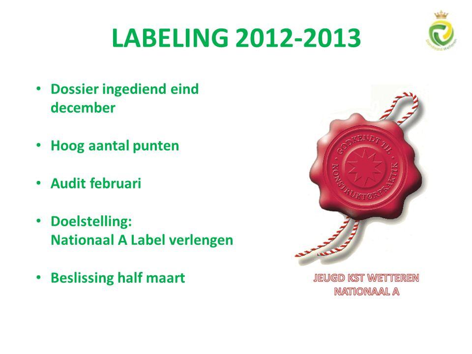 LABELING 2012-2013 Dossier ingediend eind december Hoog aantal punten Audit februari Doelstelling: Nationaal A Label verlengen Beslissing half maart