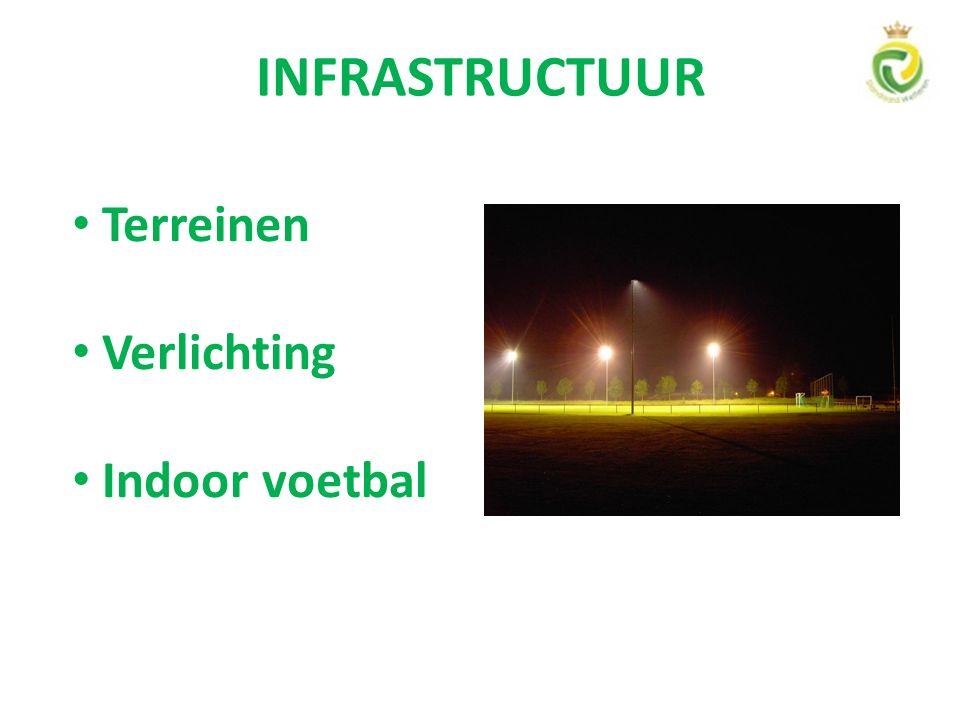 INFRASTRUCTUUR Terreinen Verlichting Indoor voetbal