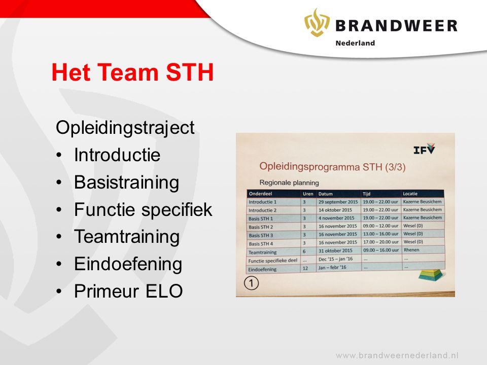 Opleidingstraject Introductie Basistraining Functie specifiek Teamtraining Eindoefening Primeur ELO Het Team STH