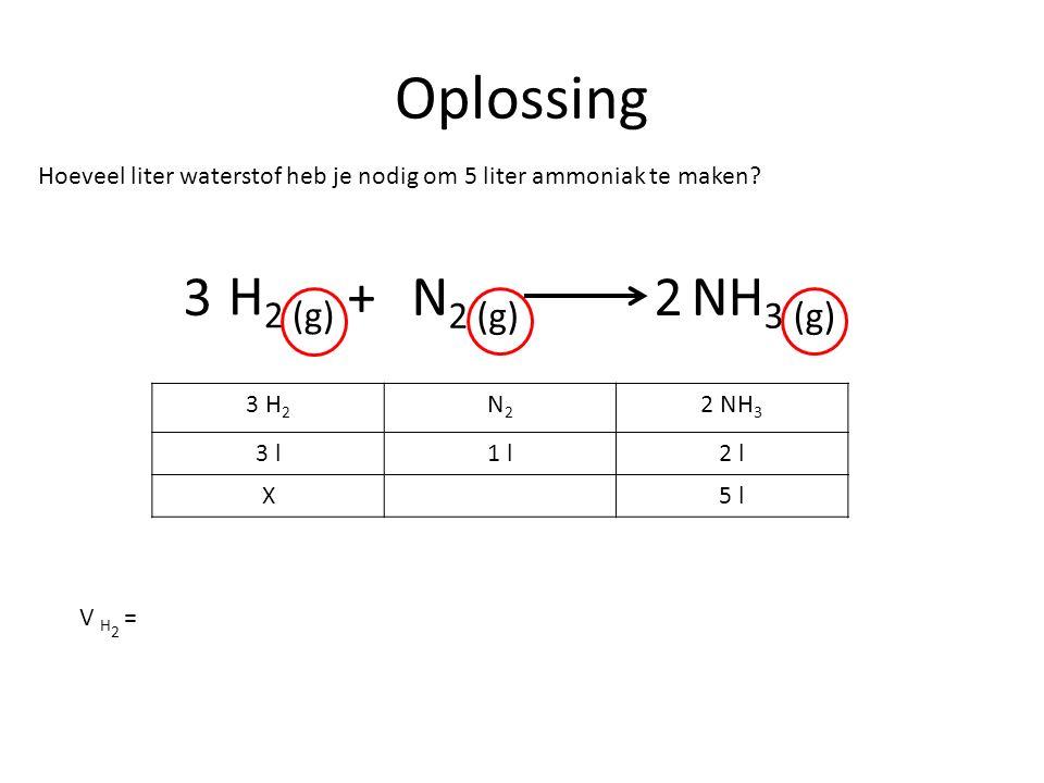 Oplossing H 2 (g) N 2 (g) +NH 3 (g) 32 Hoeveel liter waterstof heb je nodig om 5 liter ammoniak te maken.