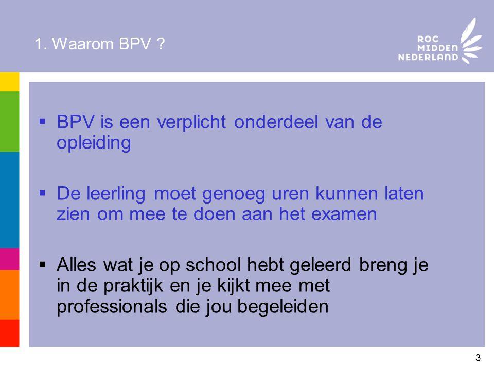 3 1. Waarom BPV .