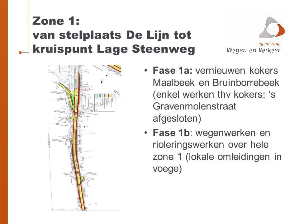Zone 1: van stelplaats De Lijn tot kruispunt Lage Steenweg Fase 1a: vernieuwen kokers Maalbeek en Bruinborrebeek (enkel werken thv kokers; 's Gravenmolenstraat afgesloten) Fase 1b: wegenwerken en rioleringswerken over hele zone 1 (lokale omleidingen in voege)