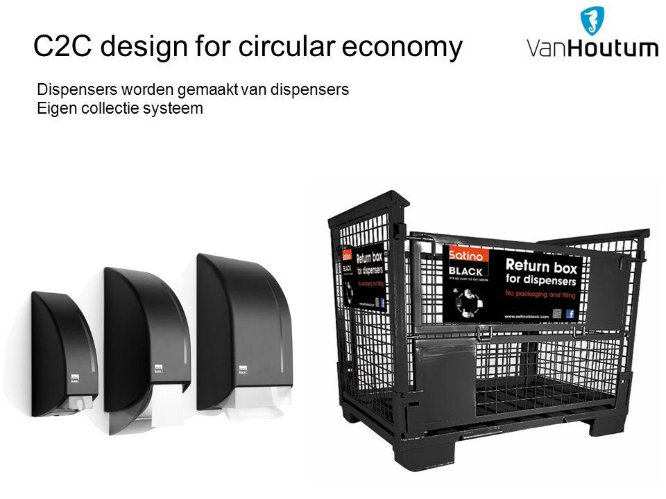 C2C design for circular economy Dispensers worden gemaakt van dispensers Eigen collectie systeem