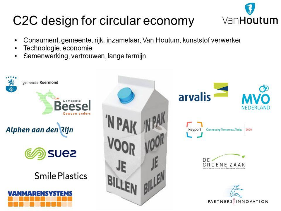 C2C design for circular economy Consument, gemeente, rijk, inzamelaar, Van Houtum, kunststof verwerker Technologie, economie Samenwerking, vertrouwen, lange termijn