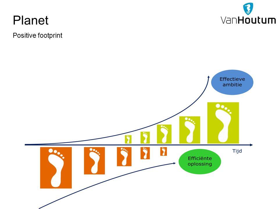 Planet Positive footprint