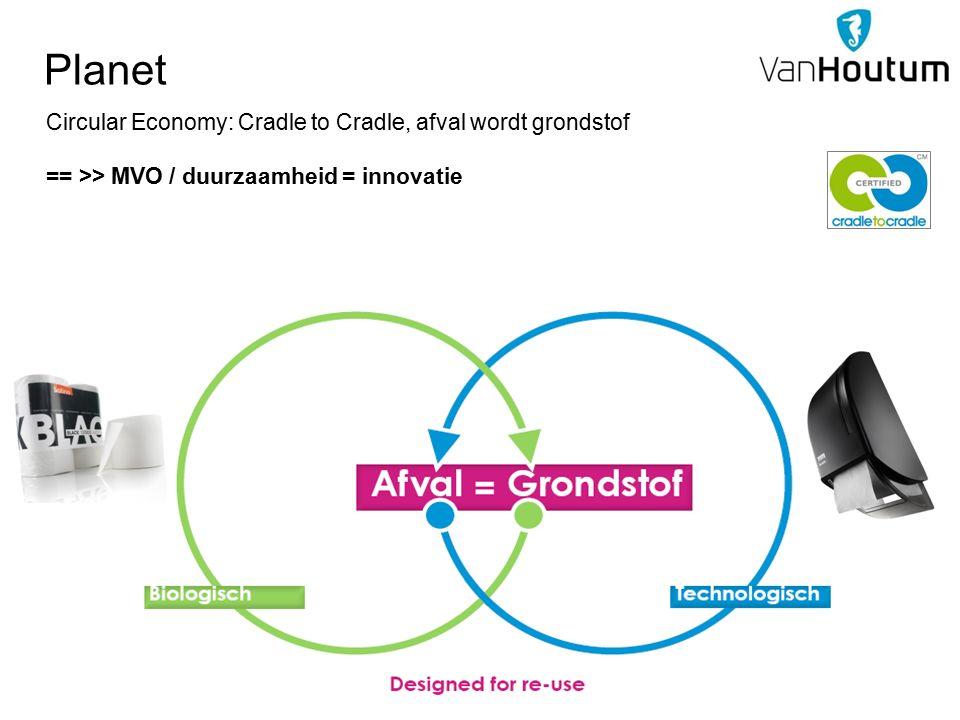 Planet Circular Economy: Cradle to Cradle, afval wordt grondstof == >> MVO / duurzaamheid = innovatie