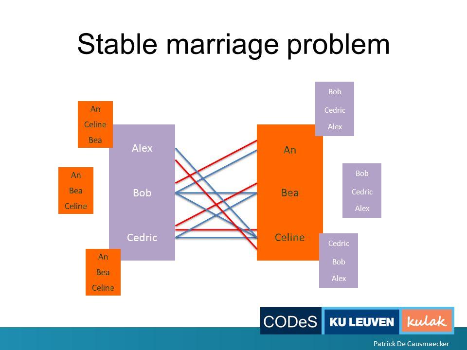 Stable marriage problem Alex Bob Cedric Bob Cedric Alex Bob Cedric Alex Cedric Bob Alex Patrick De Causmaecker