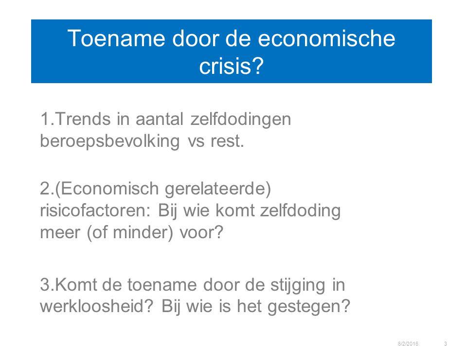 Toename door de economische crisis? 1.Trends in aantal zelfdodingen beroepsbevolking vs rest. 2.(Economisch gerelateerde) risicofactoren: Bij wie komt
