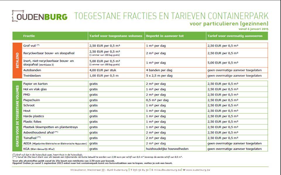 Stroomschaarste Oudenburg is voorbereid Bijzonder nood- en interventieplan elektriciteitssschaarste Noodpunt bij afschakeling  (oude) WZC Riethove Info en tips via www.winterklaar.be www.offon.be