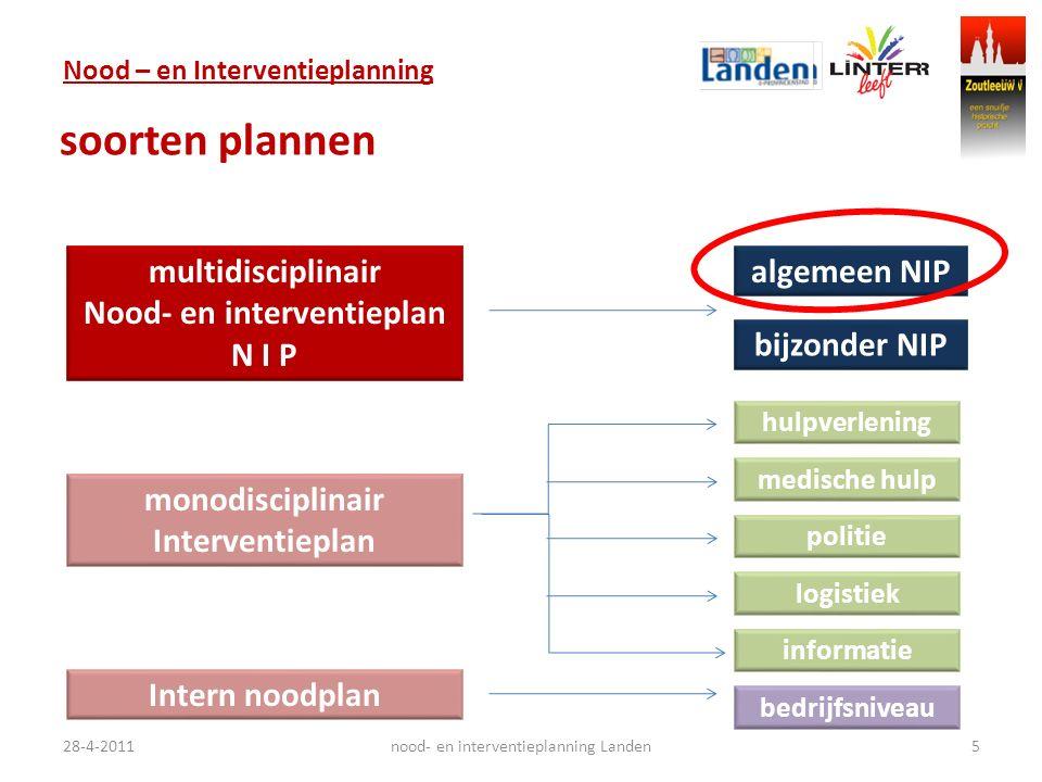 Nood – en Interventieplanning soorten plannen multidisciplinair Nood- en interventieplan N I P monodisciplinair Interventieplan Intern noodplan algeme