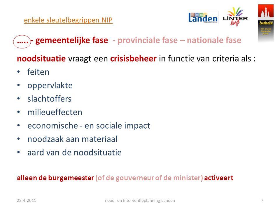 enkele sleutelbegrippen NIP ….. - gemeentelijke fase - provinciale fase – nationale fase noodsituatie vraagt een crisisbeheer in functie van criteria