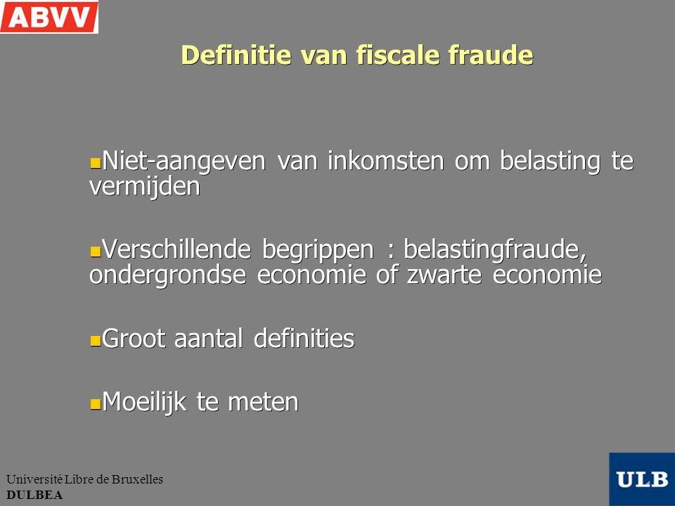 Université Libre de Bruxelles DULBEA Definitie van fiscale fraude Niet-aangeven van inkomsten om belasting te vermijden Niet-aangeven van inkomsten om