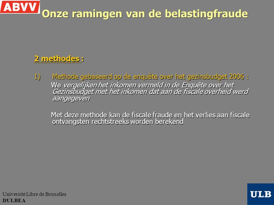 Université Libre de Bruxelles DULBEA Onze ramingen van de belastingfraude 2 methodes : 1)Methode gebaseerd op de enquête over het gezinsbudget 2006 : We vergelijken het inkomen vermeld in de Enquête over het Gezinsbudget met het inkomen dat aan de fiscale overheid werd aangegeven Met deze methode kan de fiscale fraude en het verlies aan fiscale ontvangsten rechtstreeks worden berekend