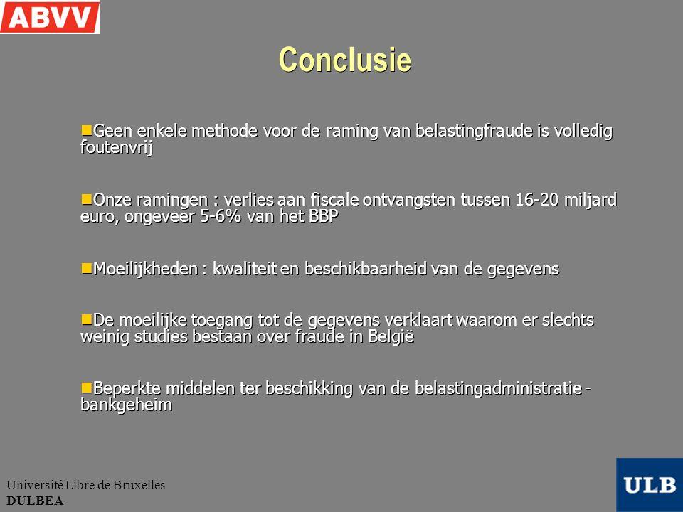 Université Libre de Bruxelles DULBEA Conclusie Geen enkele methode voor de raming van belastingfraude is volledig foutenvrij Geen enkele methode voor