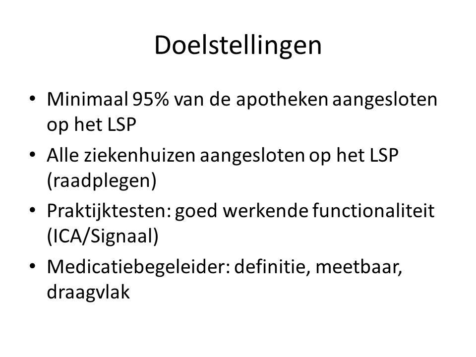 Doelstellingen Minimaal 95% van de apotheken aangesloten op het LSP Alle ziekenhuizen aangesloten op het LSP (raadplegen) Praktijktesten: goed werkende functionaliteit (ICA/Signaal) Medicatiebegeleider: definitie, meetbaar, draagvlak