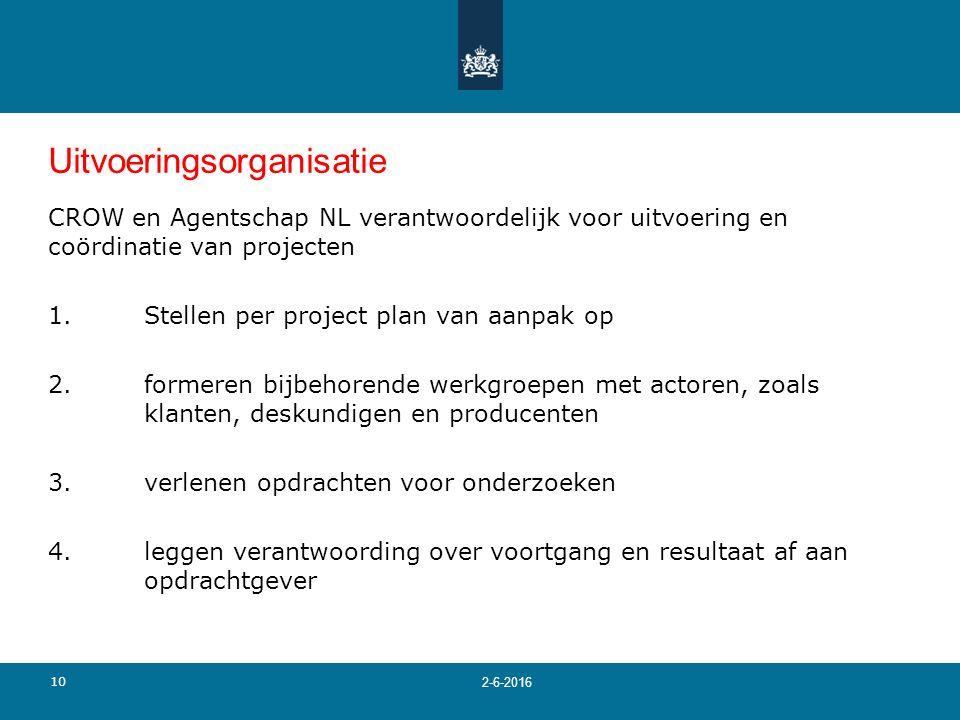 10 2-6-2016 Uitvoeringsorganisatie CROW en Agentschap NL verantwoordelijk voor uitvoering en coördinatie van projecten 1.Stellen per project plan van