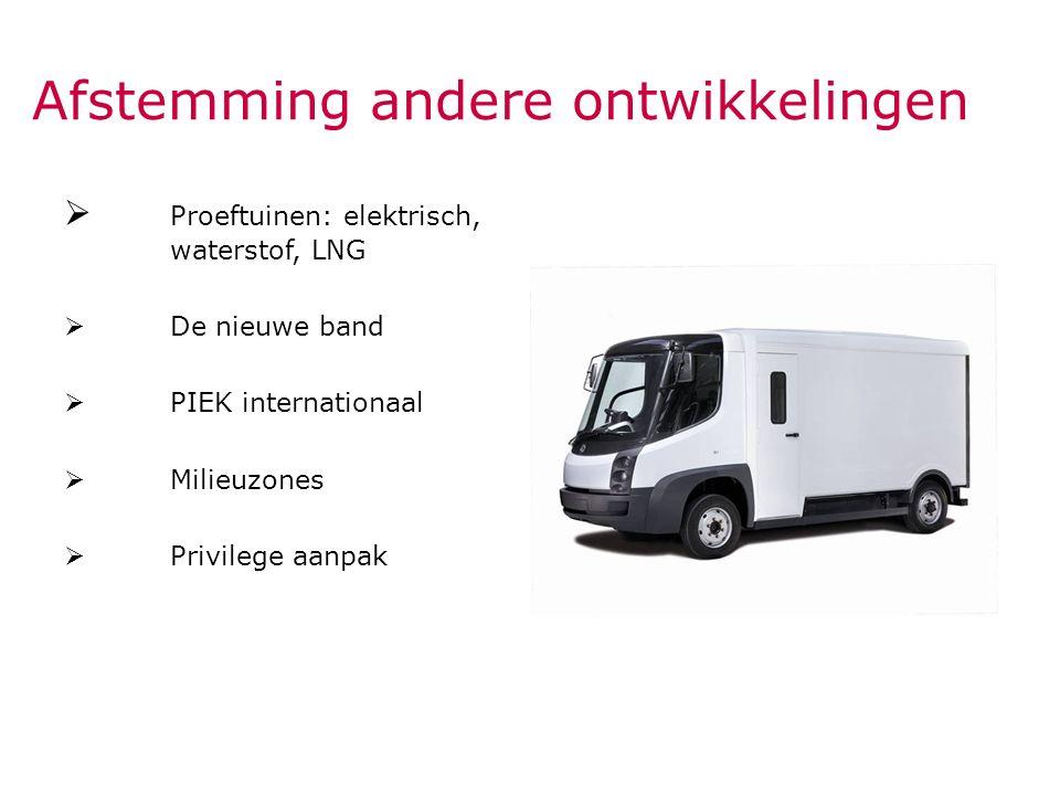 Afstemming andere ontwikkelingen  Proeftuinen: elektrisch, waterstof, LNG  De nieuwe band  PIEK internationaal  Milieuzones  Privilege aanpak