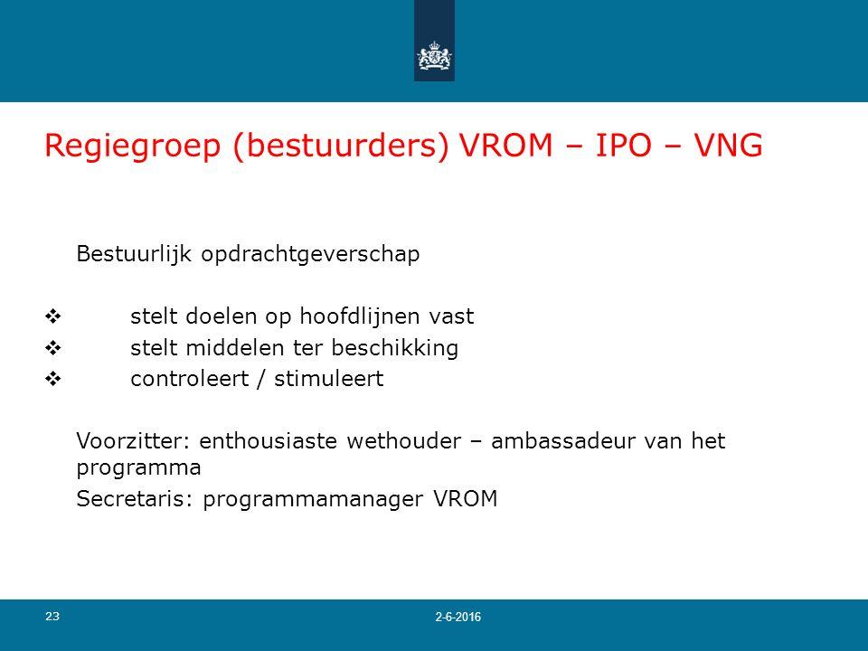 23 2-6-2016 Regiegroep (bestuurders) VROM – IPO – VNG Bestuurlijk opdrachtgeverschap  stelt doelen op hoofdlijnen vast  stelt middelen ter beschikki
