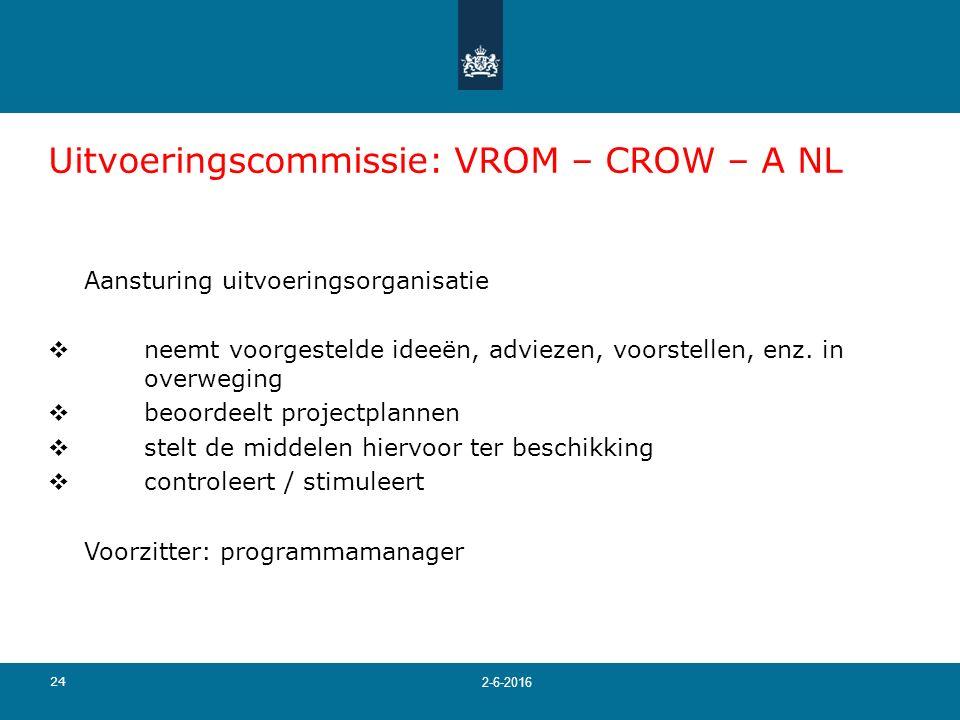 24 2-6-2016 Uitvoeringscommissie: VROM – CROW – A NL Aansturing uitvoeringsorganisatie  neemt voorgestelde ideeën, adviezen, voorstellen, enz. in ove
