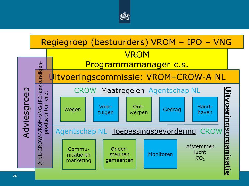 26 2-6-2016 CROW Maatregelen Agentschap NL Uitvoeringscommissie: VROM–CROW-A NL Regiegroep (bestuurders) VROM – IPO – VNG VROM Programmamanager c.s. W