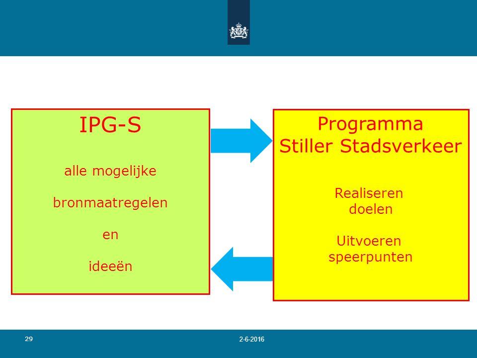 29 2-6-2016 IPG-S alle mogelijke bronmaatregelen en ideeën Programma Stiller Stadsverkeer Realiseren doelen Uitvoeren speerpunten
