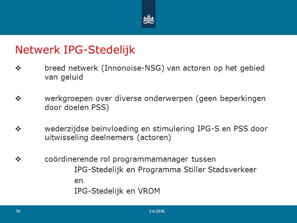 30 2-6-2016 Netwerk IPG-Stedelijk  breed netwerk (Innonoise-NSG) van actoren op het gebied van geluid  werkgroepen over diverse onderwerpen (geen be