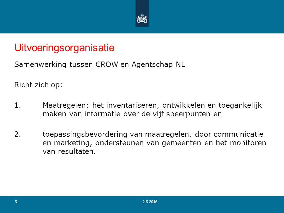 9 2-6-2016 Uitvoeringsorganisatie Samenwerking tussen CROW en Agentschap NL Richt zich op: 1.Maatregelen; het inventariseren, ontwikkelen en toegankel