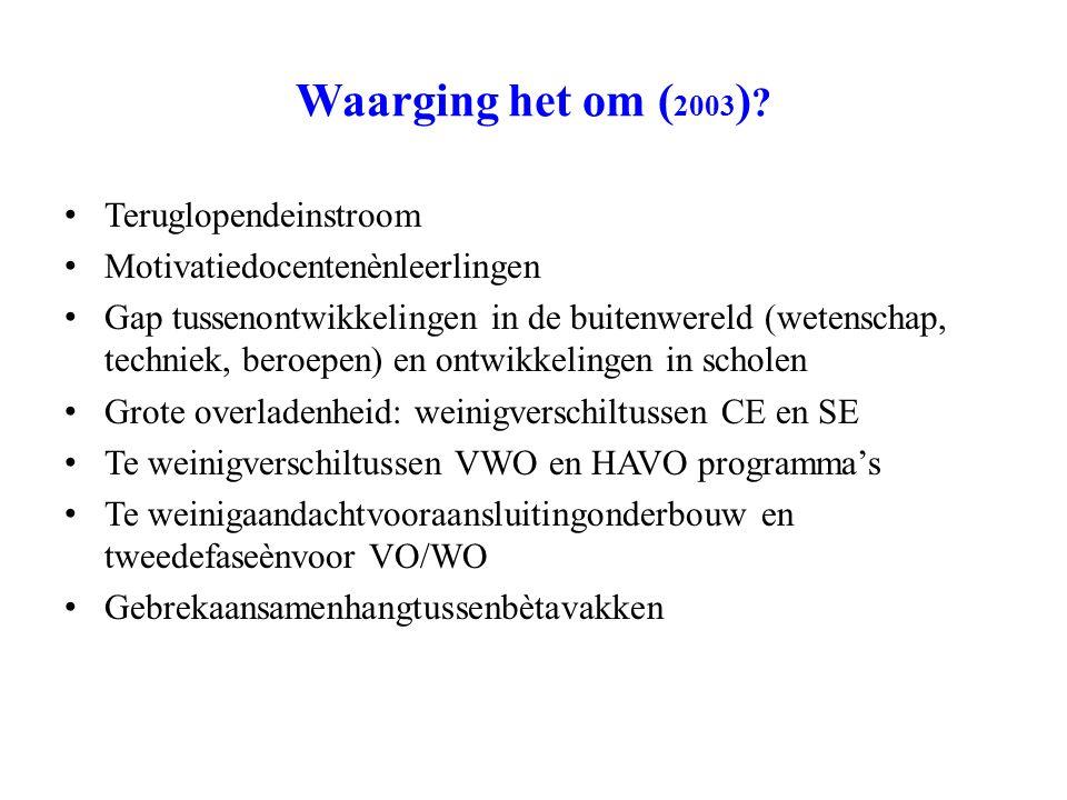 Uit het rapport Leerkracht.