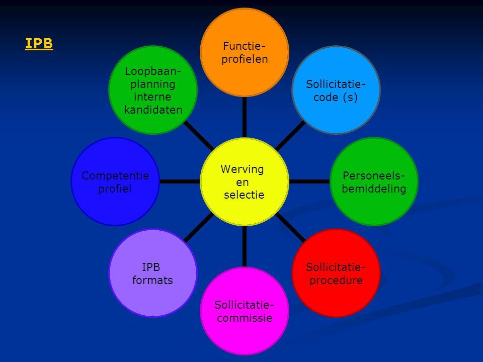 Werving en selectie Functie- profielen Sollicitatie- code (s) Personeels- bemiddeling Sollicitatie- procedure Sollicitatie- commissie IPB formats Competentie profiel Loopbaan- planning interne kandidaten IPB