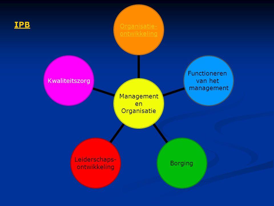 Management en Organisatie Organisatie- oontwikkeling Functioneren van het management Borging Leiderschaps- ontwikkeling Kwaliteitszorg IPB