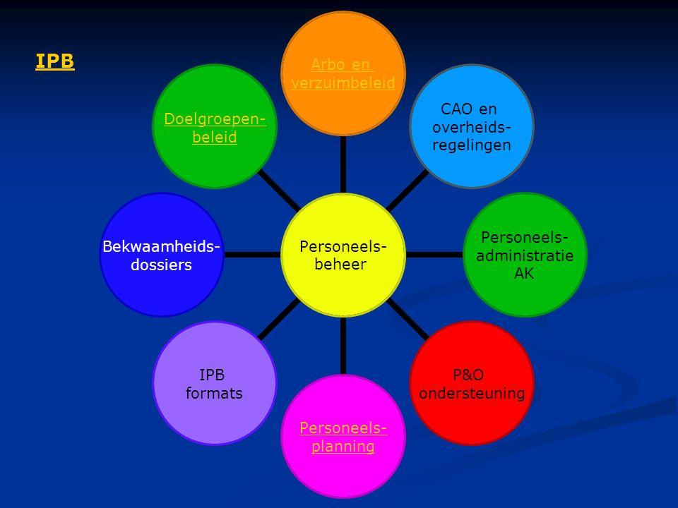 Personeels- beheer Arbo en verzuimbeleid CAO en overheids- regelingen Personeels- administratie AK P&O ondersteuning Personeels- planning IPB formats Bekwaamheids- dossiers Doelgroepen- beleid IPB