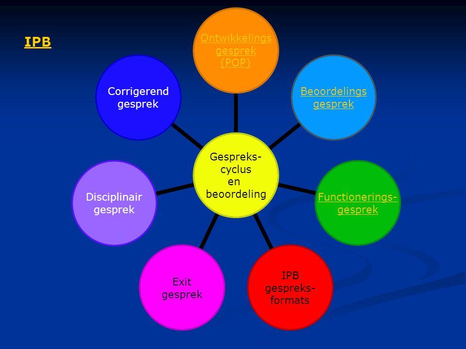 Gespreks- cyclus en beoordeling Ontwikkelings gesprek (POP) Beoordelings gesprek Functionerings- gesprek IPB gespreks- formats Exit gesprek Disciplinair gesprek Corrigerend gesprek IPB