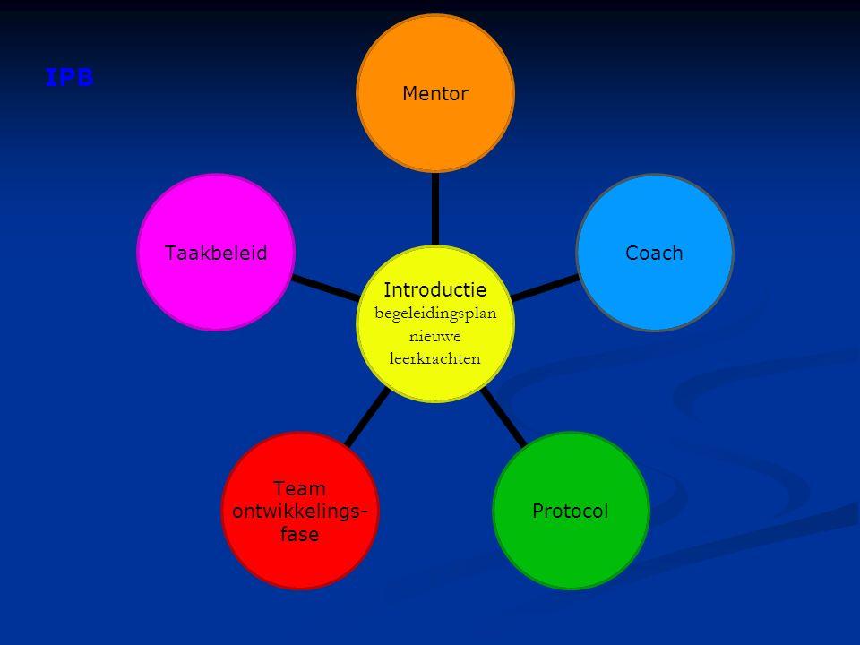 Belonings en arbeidsvoor- waarden Belonings- differentiatie Arbeids- voorwaarden IPB formats Leeftijds- gebonden personeels beleid IPB